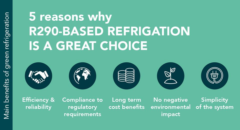 Green refrigeration benefits, illustration, FREOR