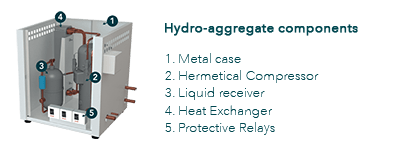 Hydro-aggregate illustration 3, FREOR