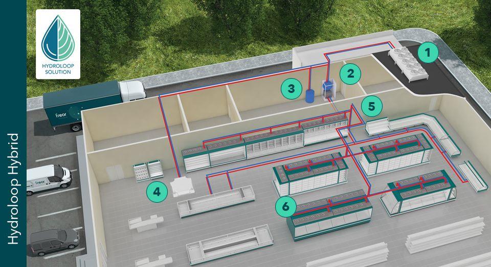 Hydroloop Hybrid system, illustration, FREOR