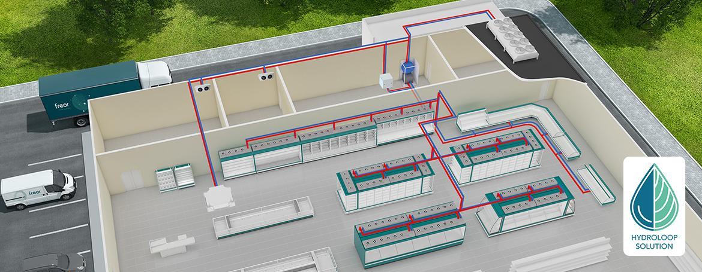 Hydroloop sistema