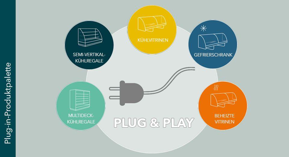 FREOR Plug-in product range, illustration, DE