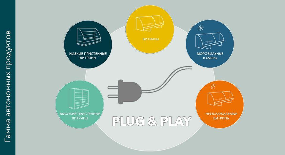 FREOR Plug-in product range, illustration, RU