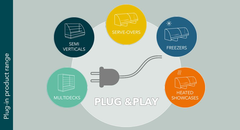 FREOR Plug-in product range, illustration