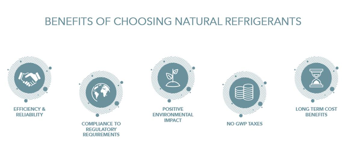 Benefits of natural refrigerants