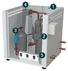 Šaldymo kameros hidraulinio aparato sandara