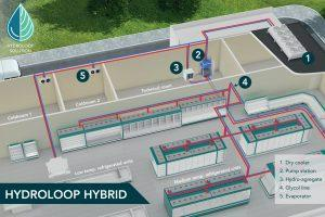 FREOR-Hydroloop-hybrid-solutions-for-small-stores-1