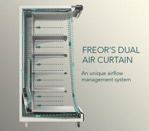 FRE`S Dual Air Curtain