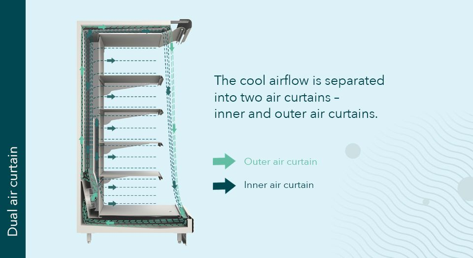 FREOR airflow illustration