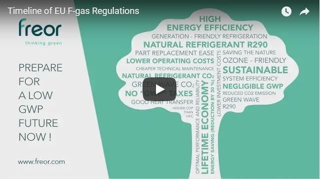 FREOR timeline of f-gas regulation