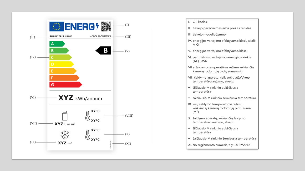 Energijos vartojimo etiketė