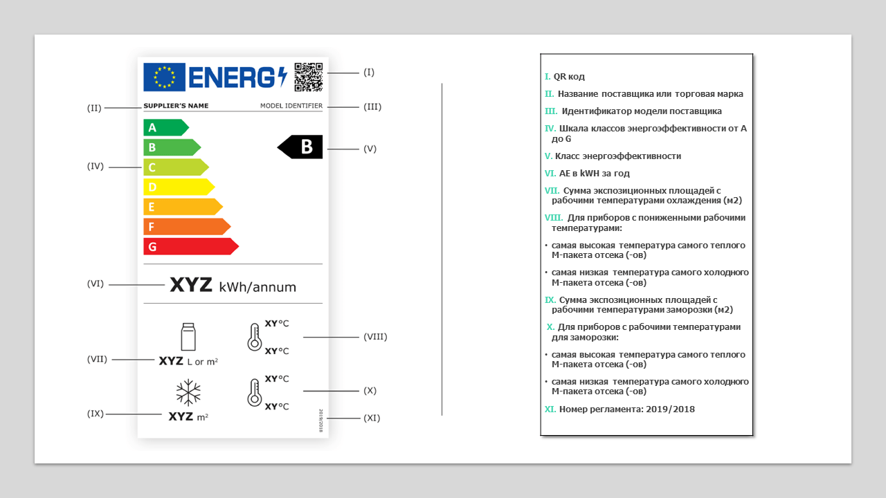 FREOR_energy labelling